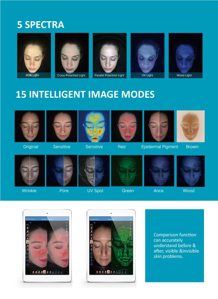 Face Skin analysis Machine